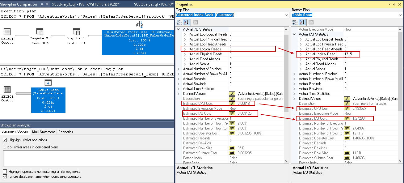 Clustered index seek and table scan in SQL Server