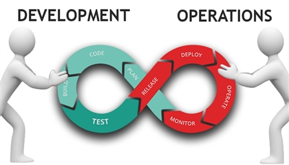Image result for devops