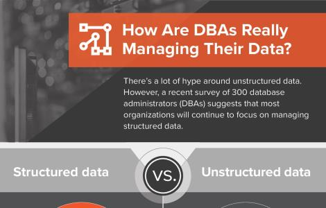 How Are DBAs Really Managing Their Data?