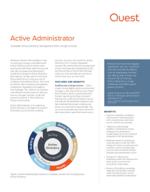 Active Administrator