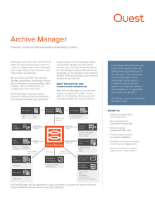 Archive Manager Datasheet