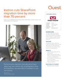 Instron cuts SharePoint migration time more than 70%