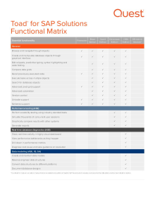 Toad for SAP Solutions Functional Matrix