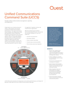 Unified Communications Analytics
