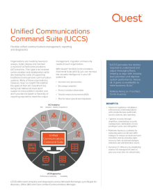 Unified Communications Diagnostics