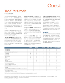 Which Toad for Oracle 查找适合您的版本