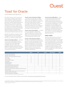 Which Toad for Oracle Edition is Right for You?