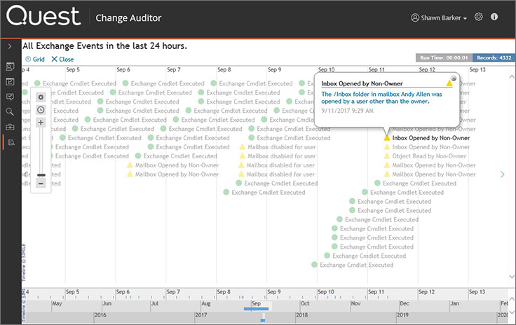 Microsoft Exchange Server Change Auditing and Reporting