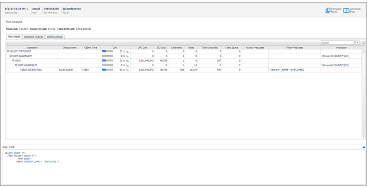 Oracle Performance Monitoring and Tuning Tool | Foglight