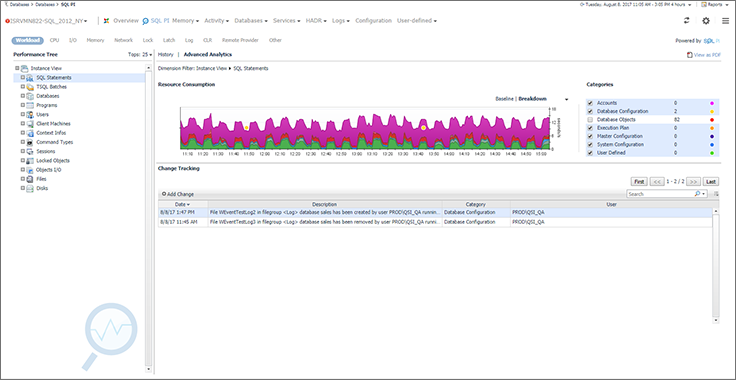 sql server performance monitoring and tuning tool |foglight
