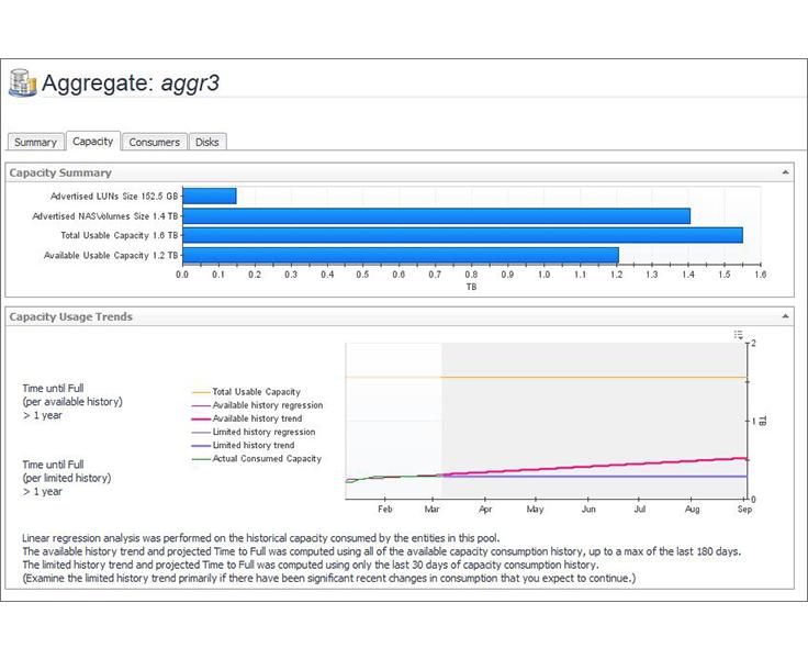 Storage Management | Foglight for Virtualization | Quest