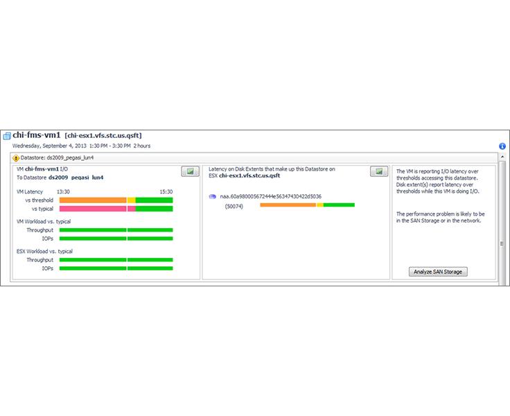 Storage Management   Foglight for Virtualization   Quest