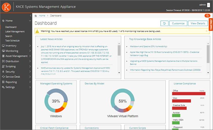 Software License Management Process Document