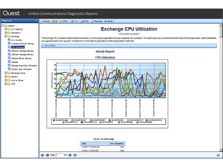 Unified Communications Software for Exchange and Lync