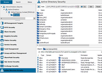 Windows Permissions Management Solution