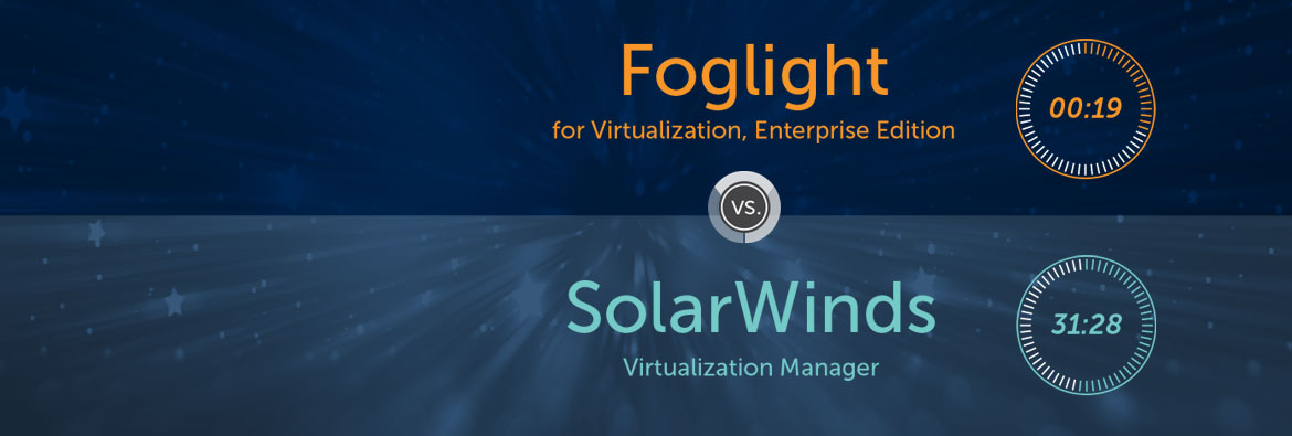 Foglight vs Solarwinds