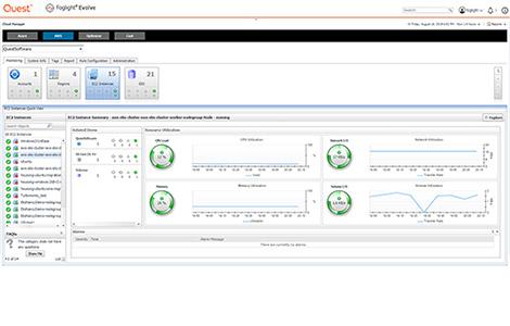 Foglight Evolve for Hybrid Data Center Infrastructure Management
