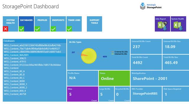 SharePoint RBS and Storage Optimization