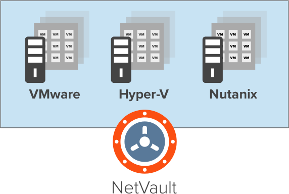 Scaled-up virtualization protection