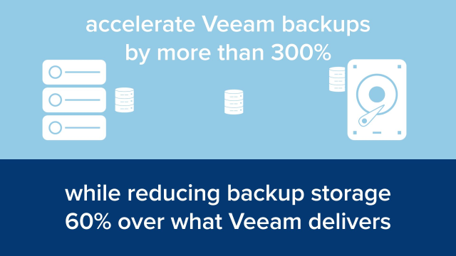 Accelerate Veeam Backup & Replication by 300%