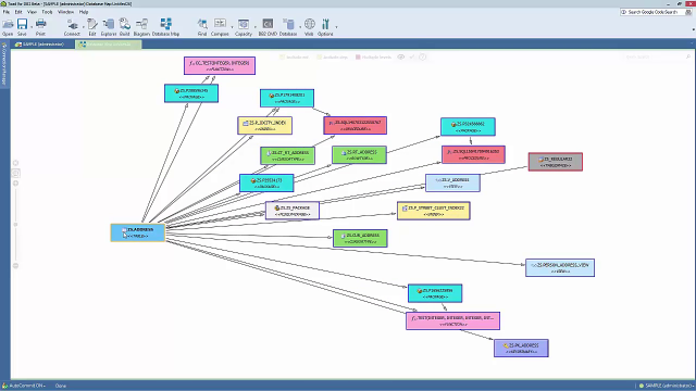 How to use the visual database map in Toad for DB2
