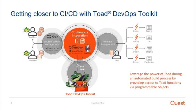 Introduction to Toad DevOps Toolkit