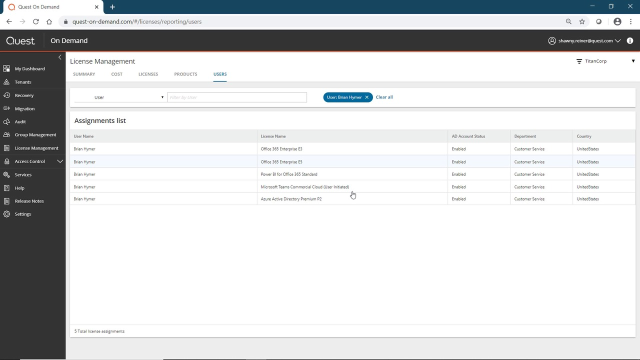 License by user analysis tool in On Demand License Management