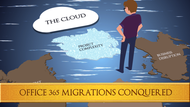 Office 365 Migrations Conquered