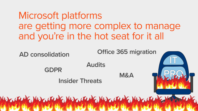 Quest at Ignite: Move, manage & protect all Microsoft platforms