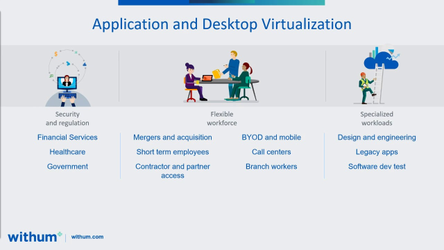 TEC Talk: Optimizing Productivity – Migrating all files into Microsoft 365